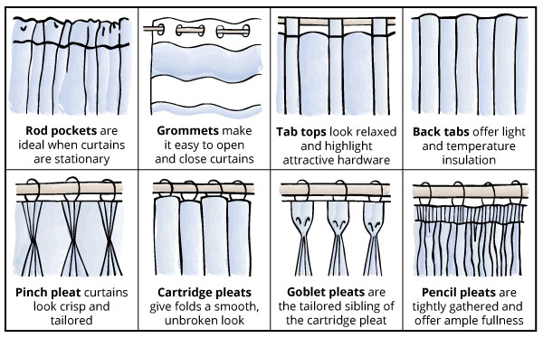 Hang A Particular Set Of Curtains But It Also Adds To Overall Style From Modern And Minimalist Traditional Tailored